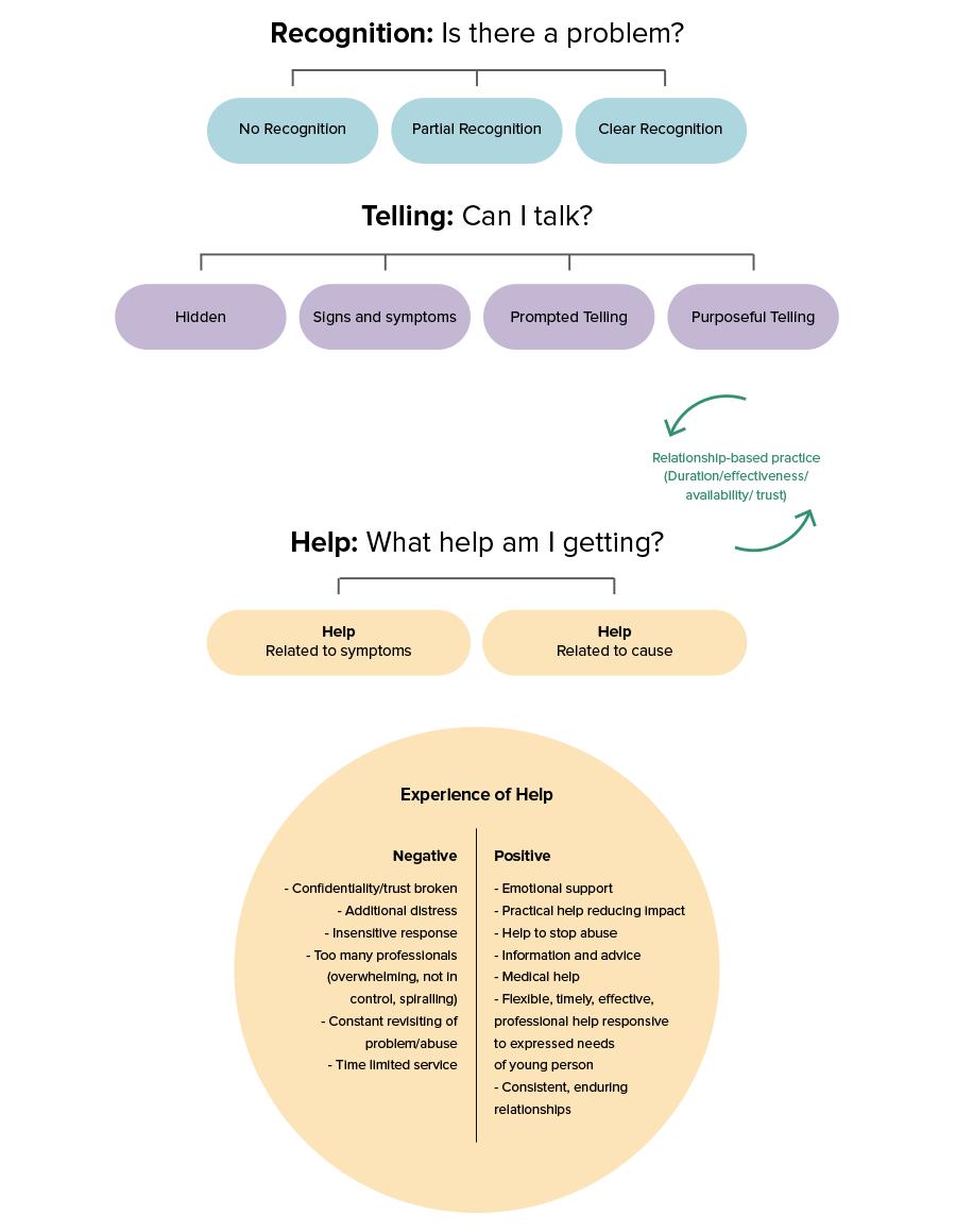 framework-schema